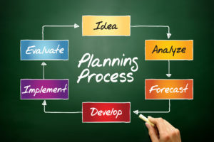Massa Inc Image - Planning Process