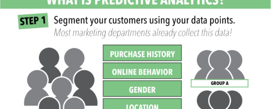 Predictive Analytics Infographic
