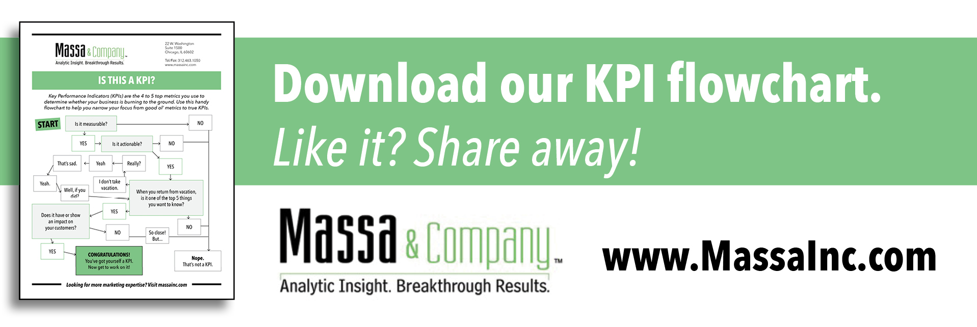 Download our KPI flowchart | Massa & Company